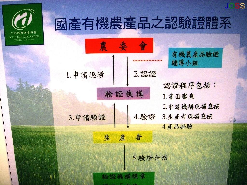 國產有機農產品之認驗證體系